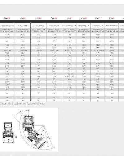 Wacker Neuson WL32 - Specifikace